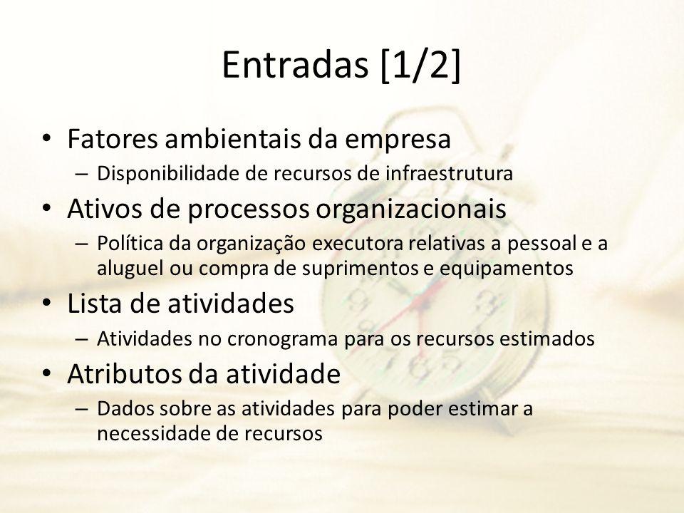 Entradas [1/2] Fatores ambientais da empresa